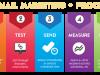 5 bí quyết email marketing hiệu quả trong 2016