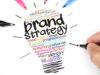 xây dựng thương hiệu chiến lược
