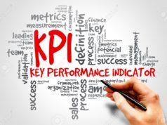 Đánh giá thực hiện công việc theo KPI