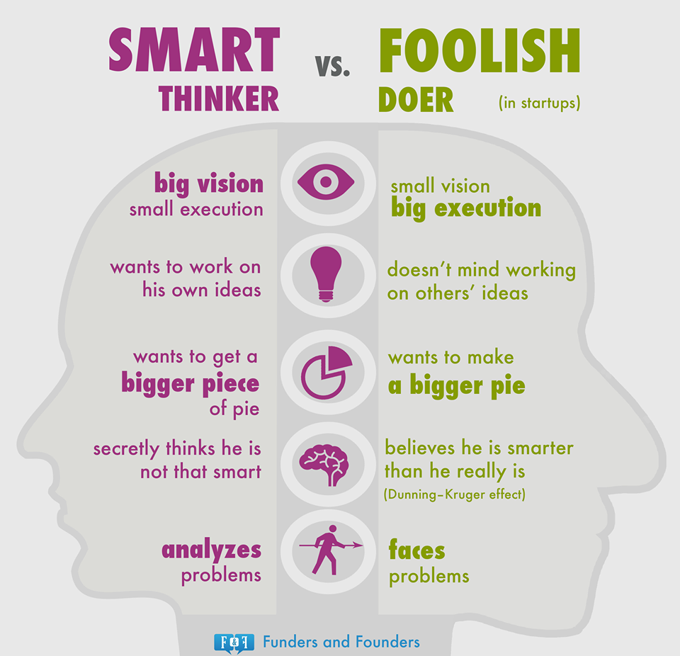Thinkers & Doers