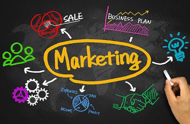 Để thành công trong quy trình tiêp thị và bán hàng